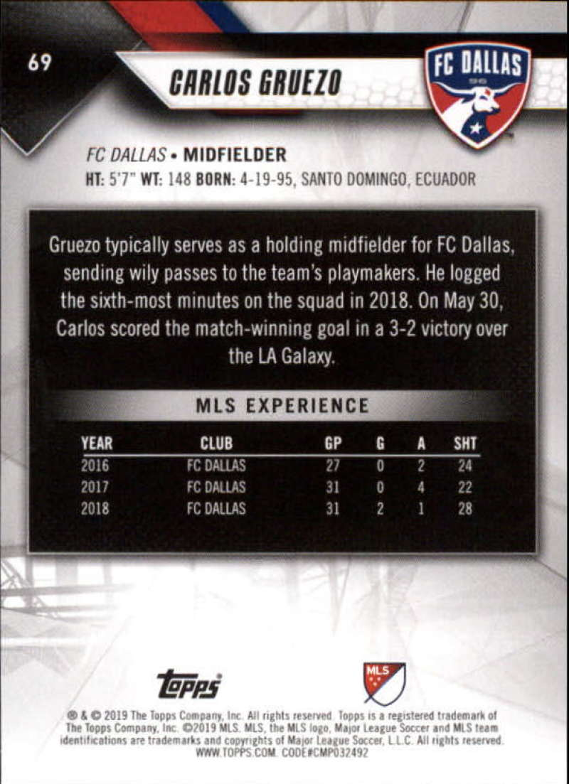 2019-Topps-MLS-Soccer-Base-Singles-1-200-Pick-Your-Cards thumbnail 135