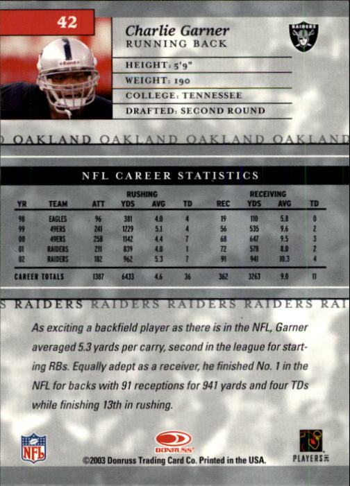 2003-Donruss-Elite-Football-Base-Singles-Pick-Your-Cards thumbnail 81