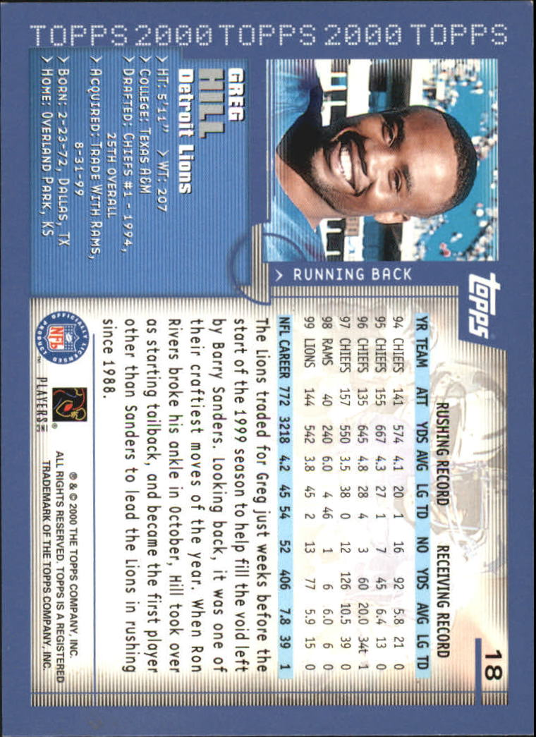 2000-Topps-Football-Base-Singles-3-299-Pick-Your-Cards thumbnail 21