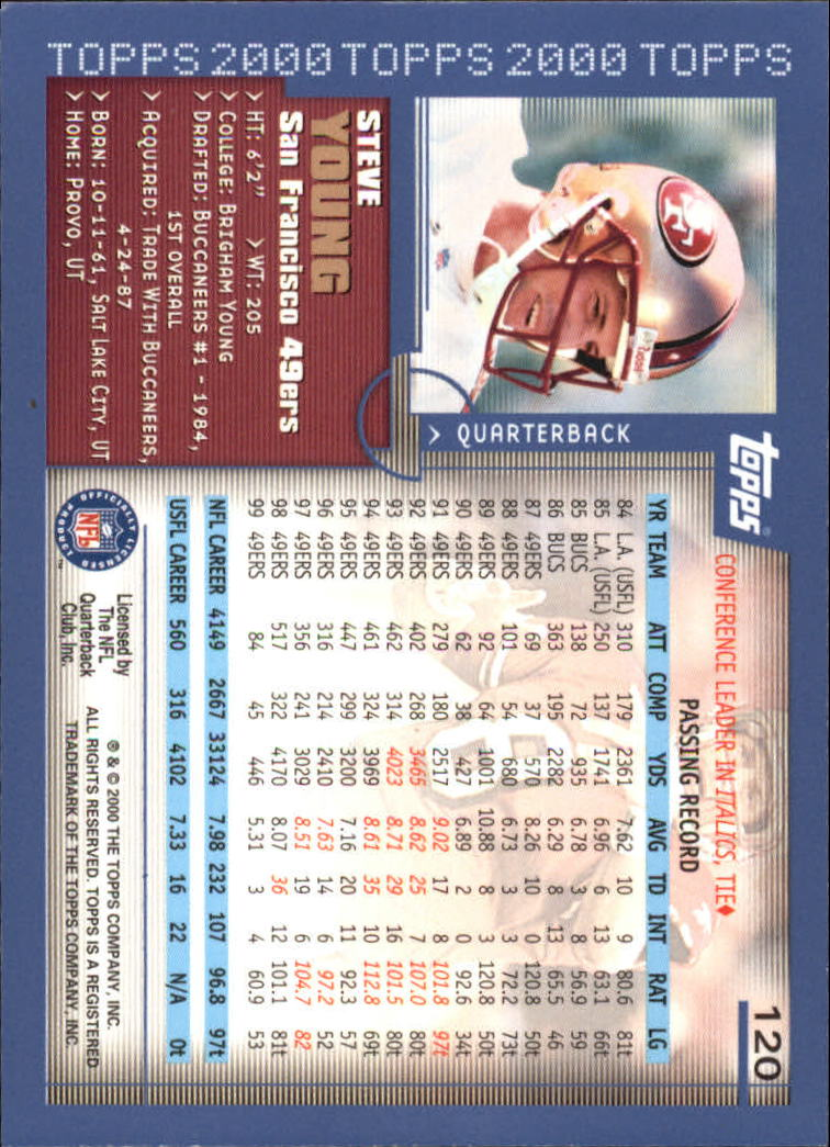 2000-Topps-Football-Base-Singles-3-299-Pick-Your-Cards thumbnail 151