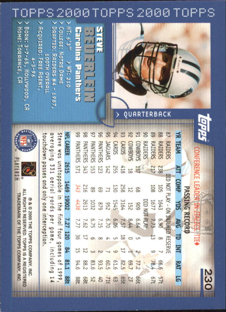 2000-Topps-Football-Base-Singles-3-299-Pick-Your-Cards thumbnail 317