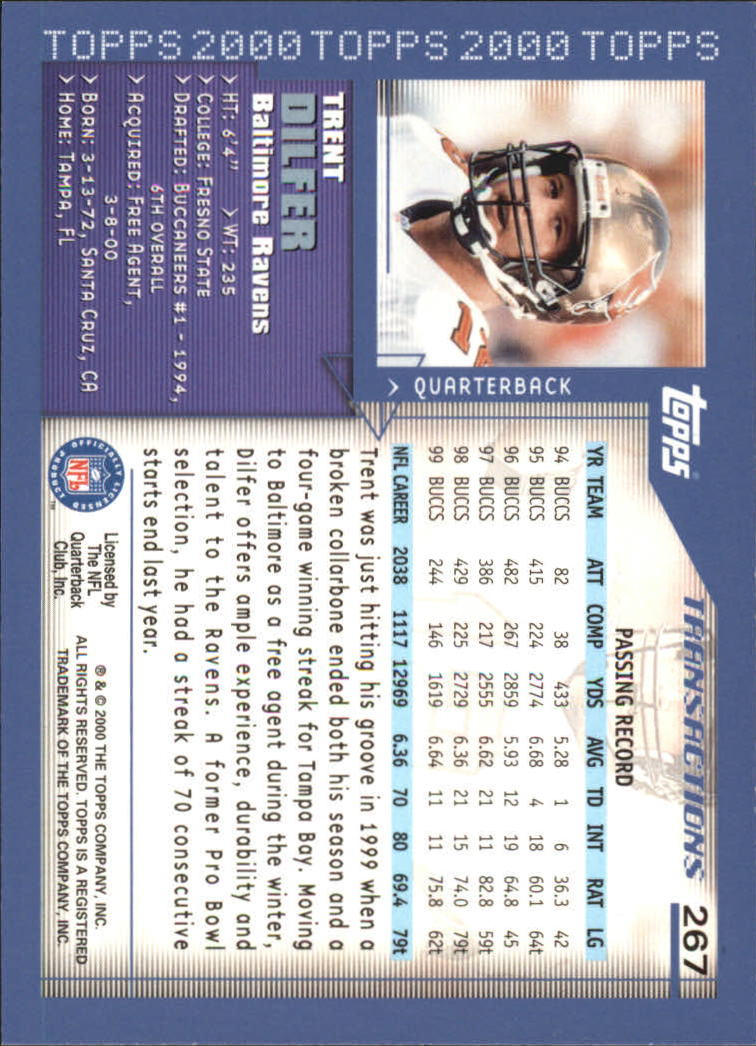 2000-Topps-Football-Base-Singles-3-299-Pick-Your-Cards thumbnail 367