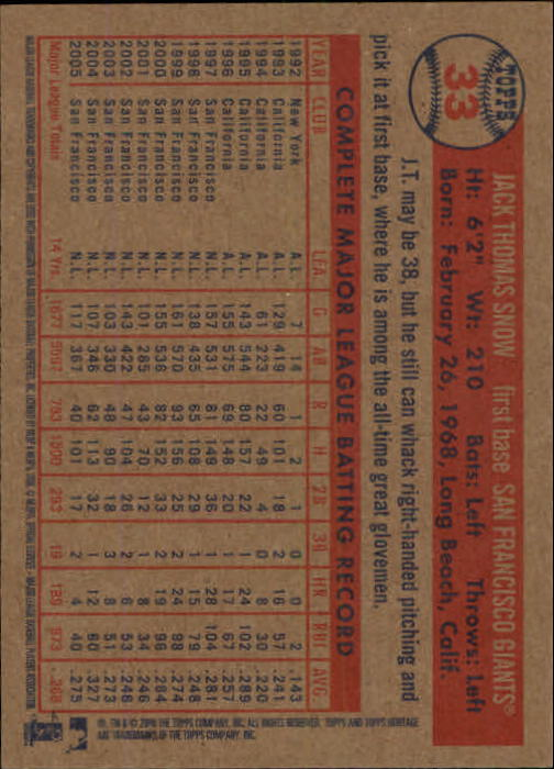 2006-Topps-Heritage-Baseball-Base-Singles-3-150-Pick-Your-Cards thumbnail 41