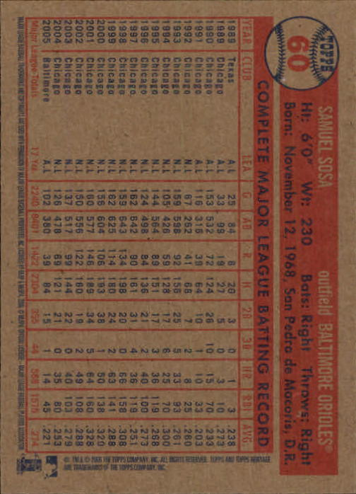 2006-Topps-Heritage-Baseball-Base-Singles-3-150-Pick-Your-Cards thumbnail 63