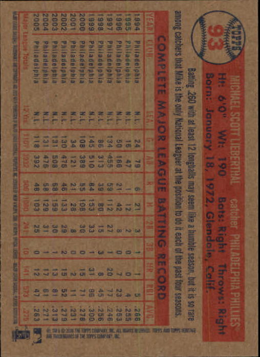 2006-Topps-Heritage-Baseball-Base-Singles-3-150-Pick-Your-Cards thumbnail 100