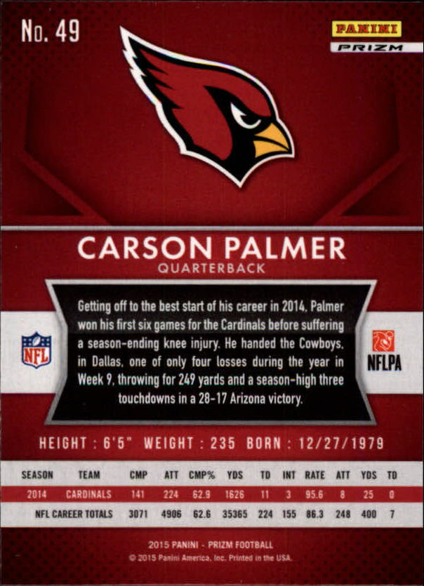 2015-Panini-Prizm-Football-Insert-Parallel-Singles-Pick-Your-Cards thumbnail 161