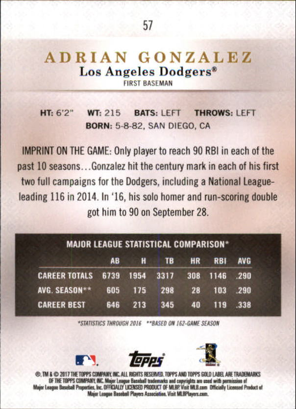 2017-Topps-Gold-Label-Baseball-Class-3-Singles-Pick-Your-Cards miniature 35