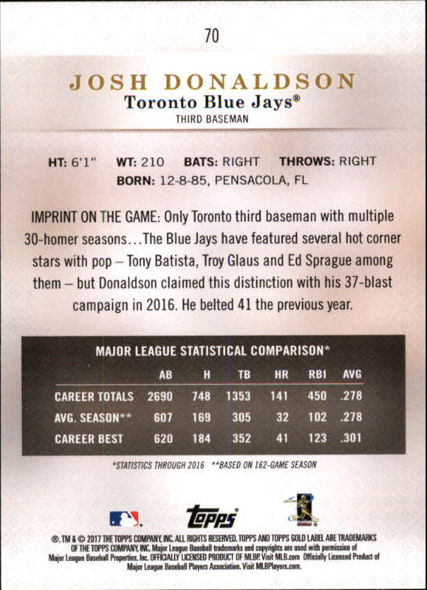 2017-Topps-Gold-Label-Baseball-Class-3-Singles-Pick-Your-Cards miniature 39