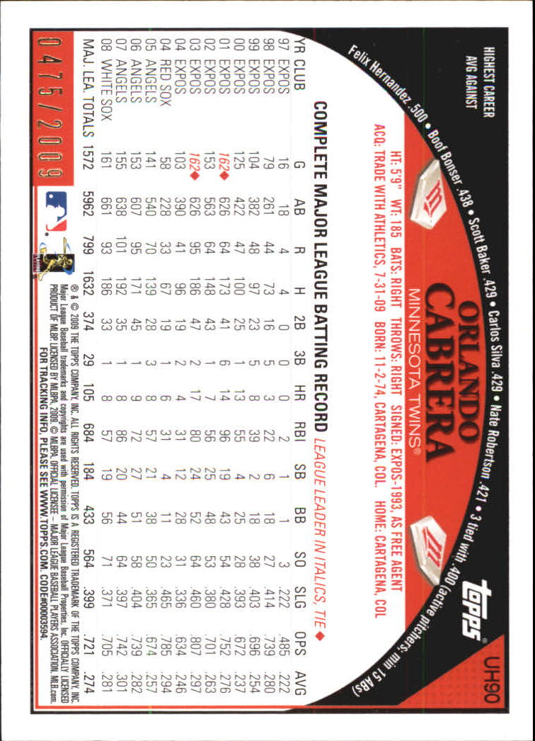 miniature 3 - 2009 Topps Update Baseball Insert/Parallel Singles (Pick Your Cards)