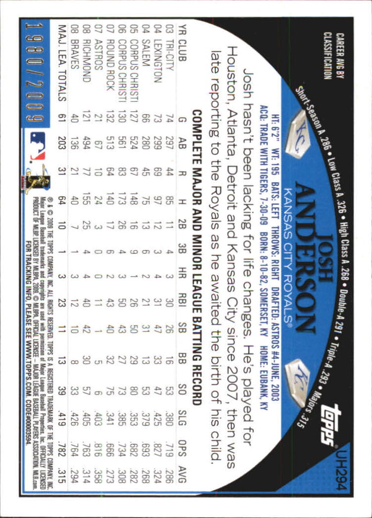 miniature 20 - 2009 Topps Update Baseball Insert/Parallel Singles (Pick Your Cards)