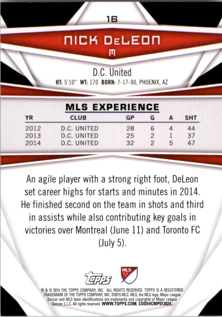 2015-Topps-MLS-Soccer-Base-Singles-Pick-Your-Cards thumbnail 15