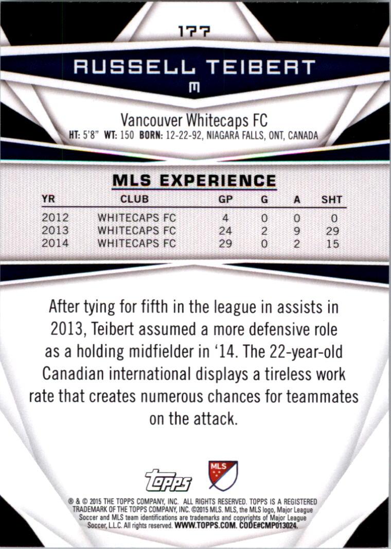 2015-Topps-MLS-Soccer-Base-Singles-Pick-Your-Cards thumbnail 250