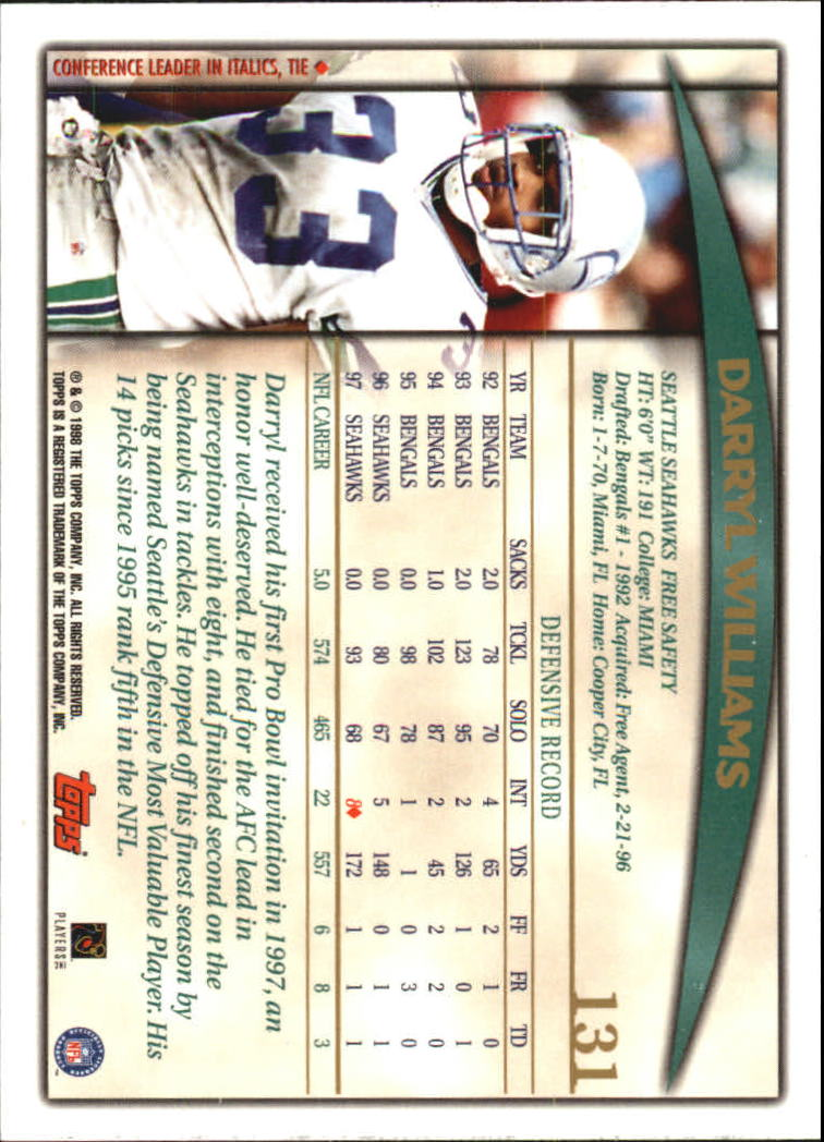 1998-Topps-Football-Base-Singles-119-347-Pick-Your-Cards thumbnail 23