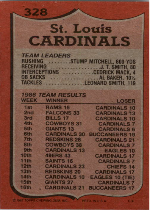 1987-Topps-Football-Base-Singles-301-394-Pick-Your-Cards thumbnail 33